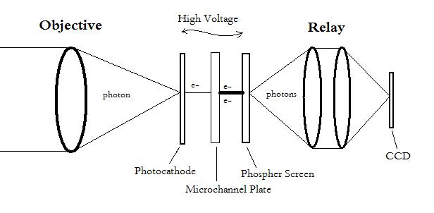 similiar image intensifier diagram keywords intensifier camera wiring diagram intensifier engine image for